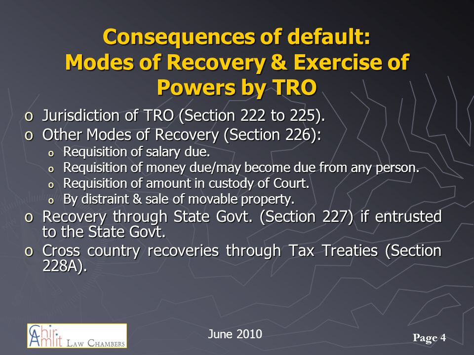 Consequences of default: Modes of Recovery & Exercise of Powers by TRO