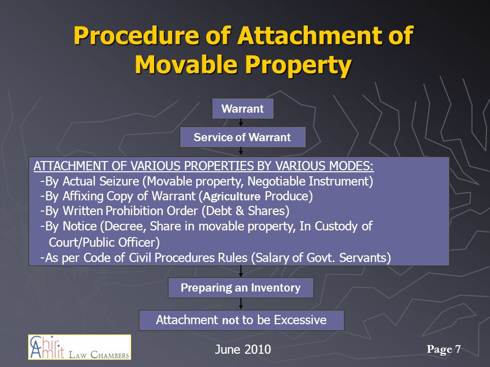 Procedure of Attachment of Movable Property
