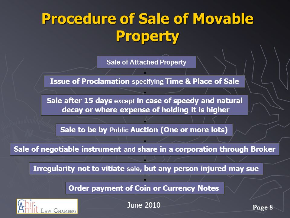 Procedure of Sale of Movable Property