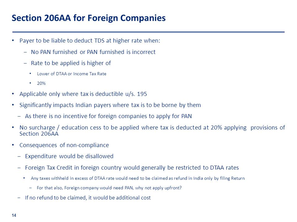 Section 206AA for Foreign Companies