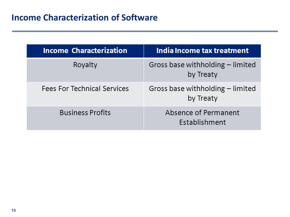 Income Characterization of Software