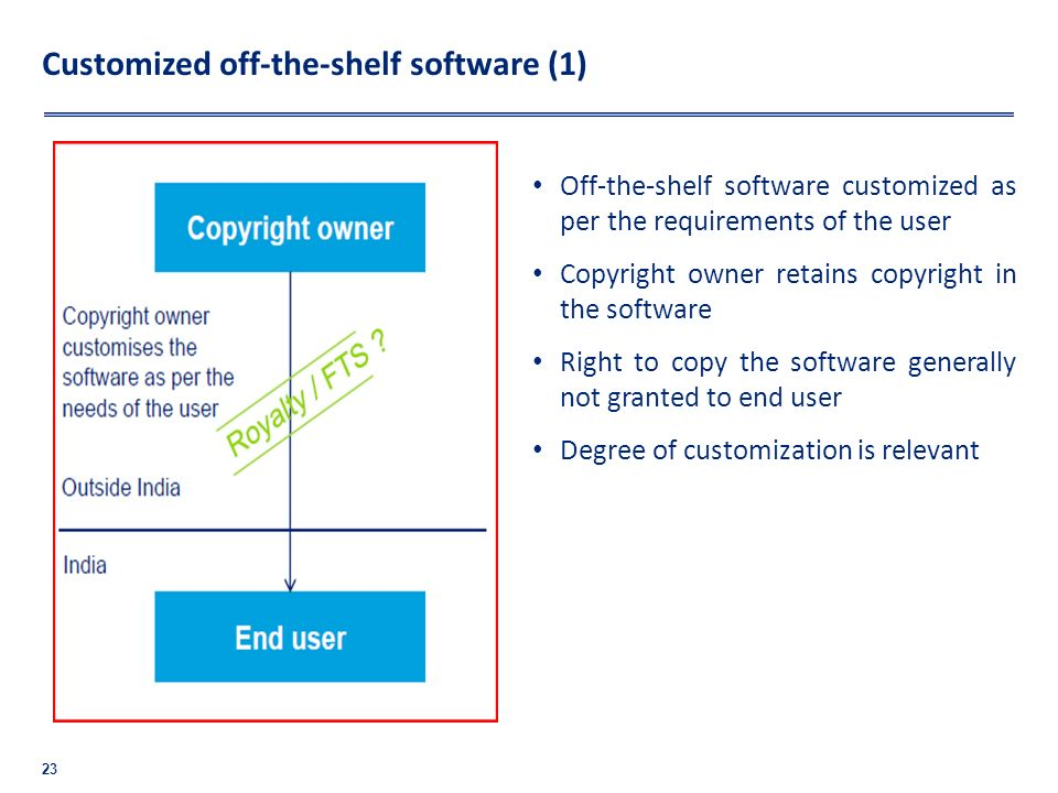 Customized off-the-shelf software (1)