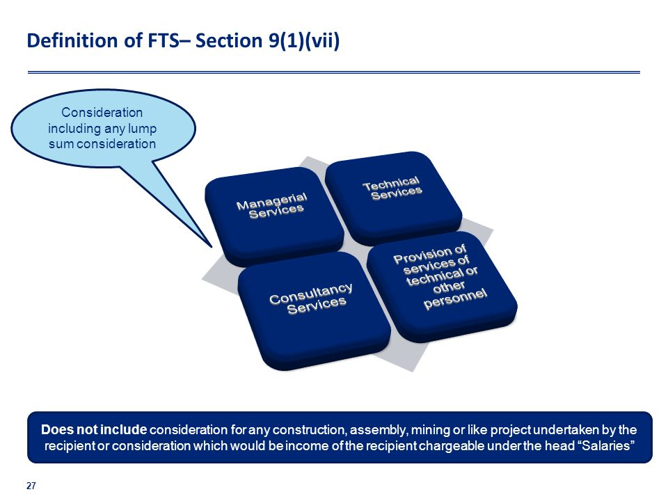 Definition of FTS– Section 9(1)(vii)