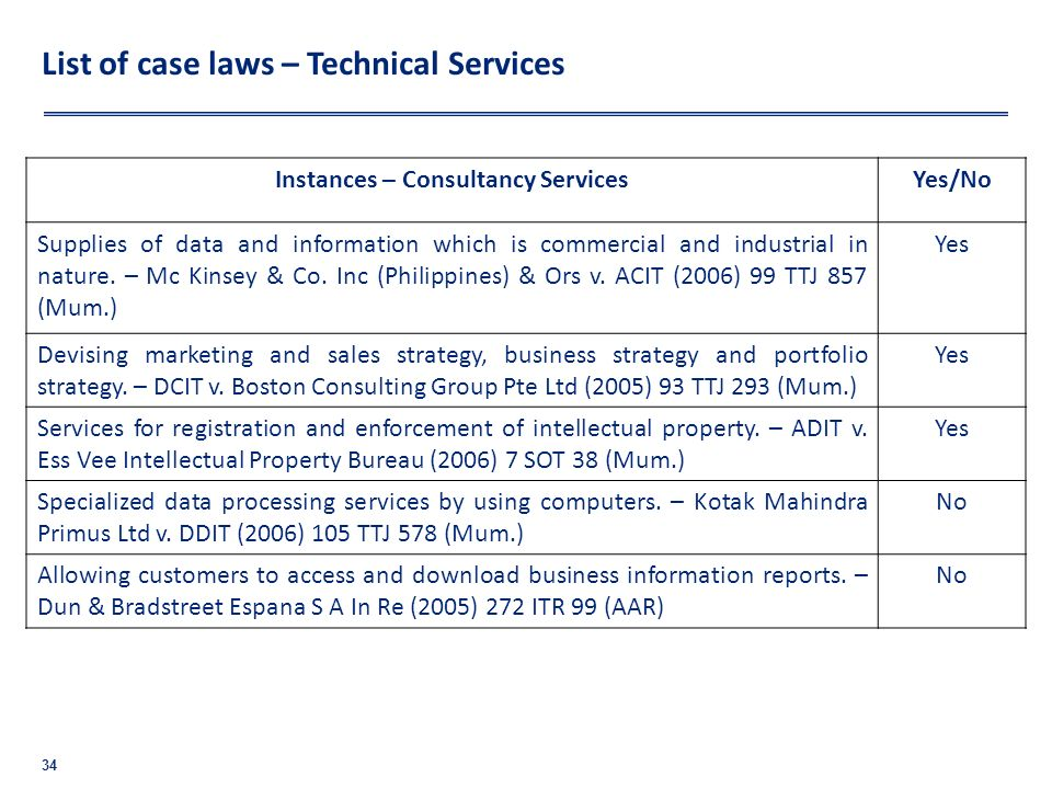 List of case laws – Technical Services