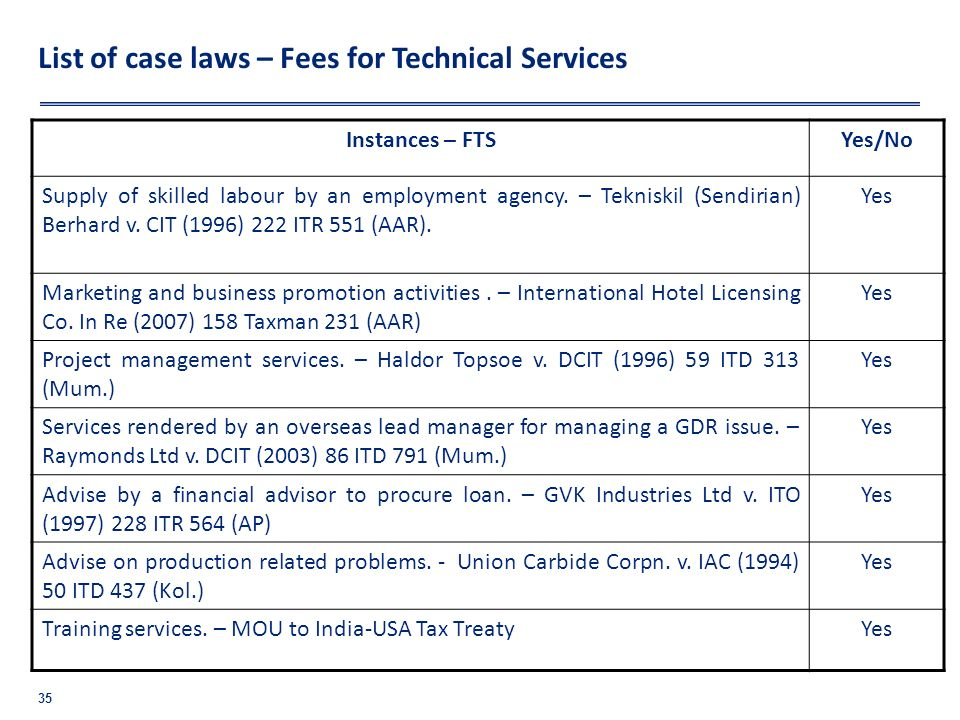 List of case laws – Fees for Technical Services