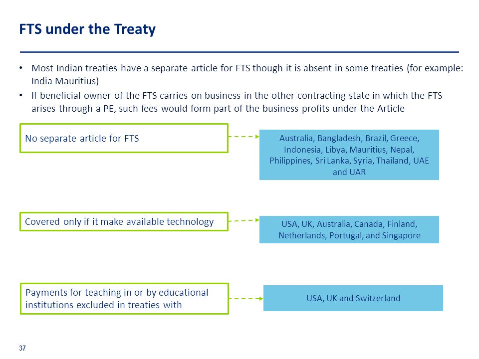 FTS under the Treaty Most Indian treaties have a separate article for FTS though it is absent in some treaties (for example: India Mauritius)