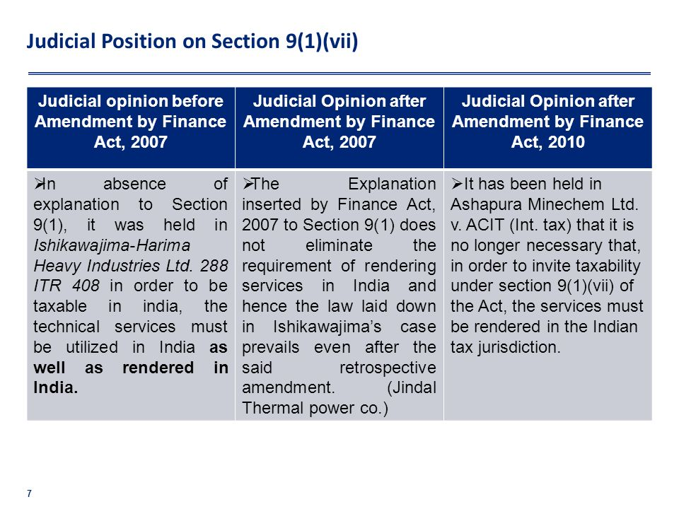 Judicial Position on Section 9(1)(vii)