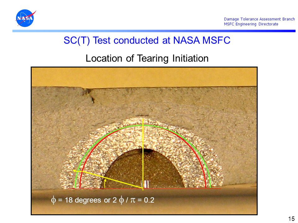 SC(T) Test conducted at NASA MSFC Location of Tearing Initiation