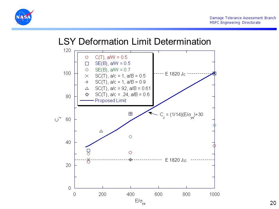 LSY Deformation Limit Determination
