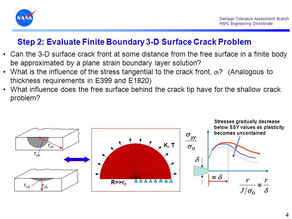Step 2: Evaluate Finite Boundary 3-D Surface Crack Problem