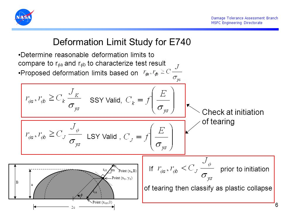 Deformation Limit Study for E740