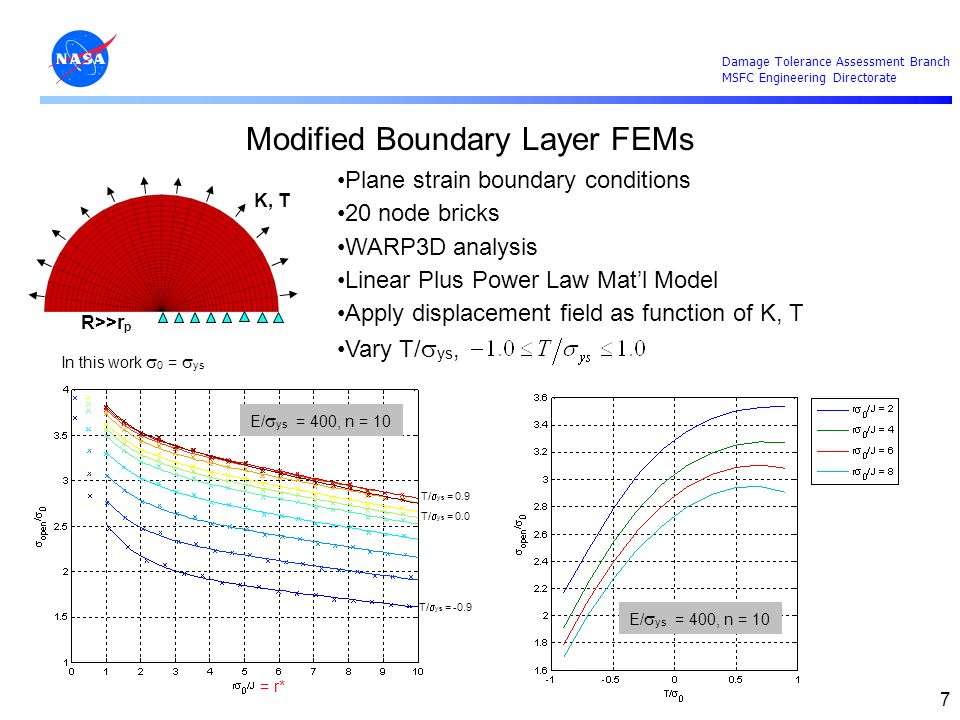 Modified Boundary Layer FEMs