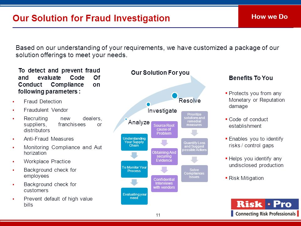 Our Solution for Fraud Investigation