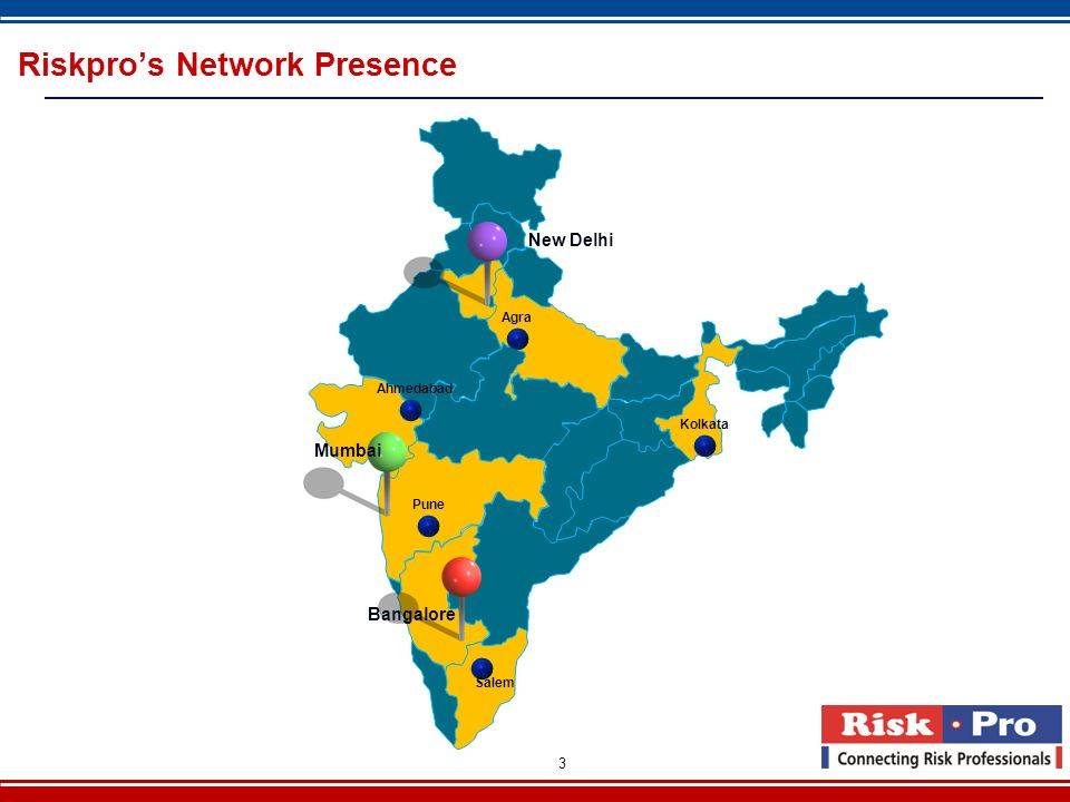 Riskpro's Network Presence