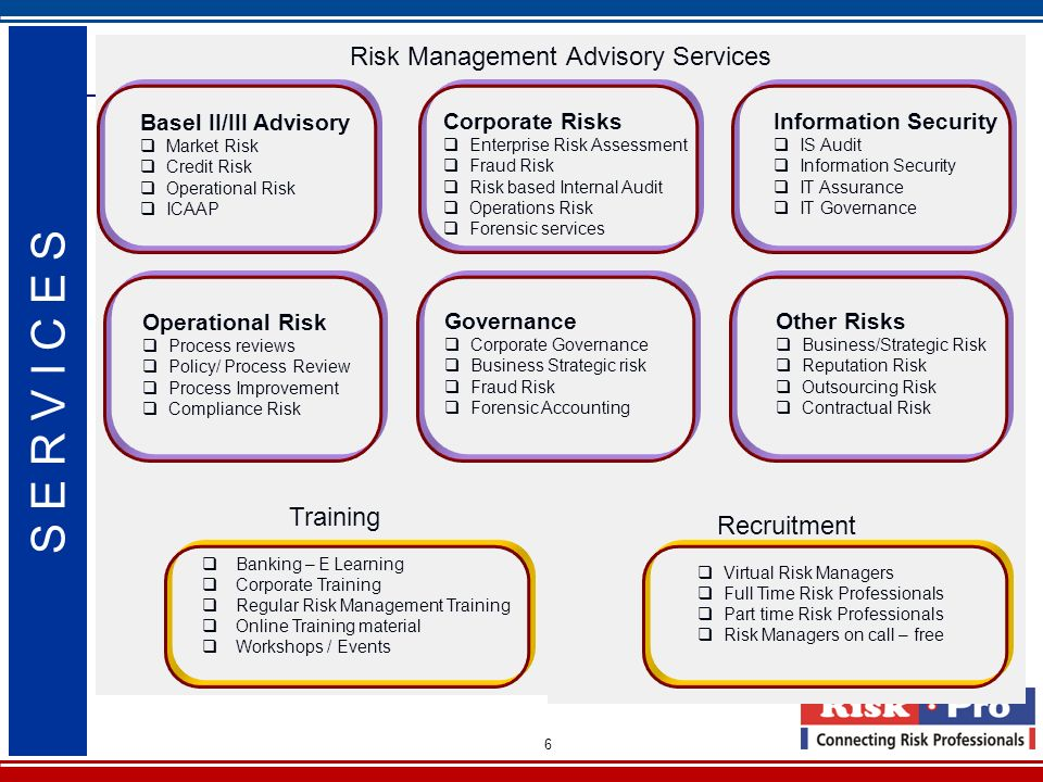 Risk Management Advisory Services
