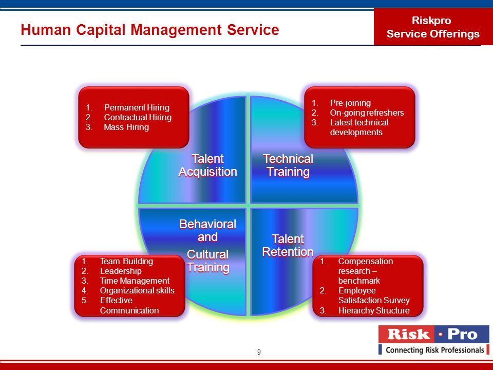 Human Capital Management Service