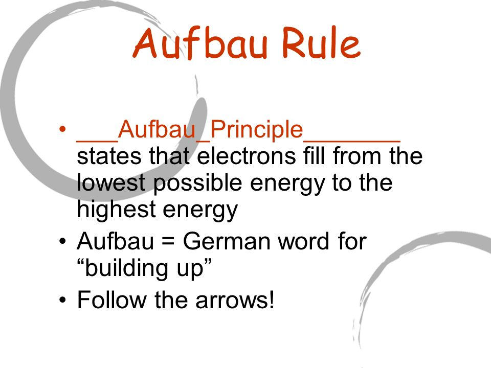 Modern atomic theory ppt video online download 40 aufbau ccuart Gallery