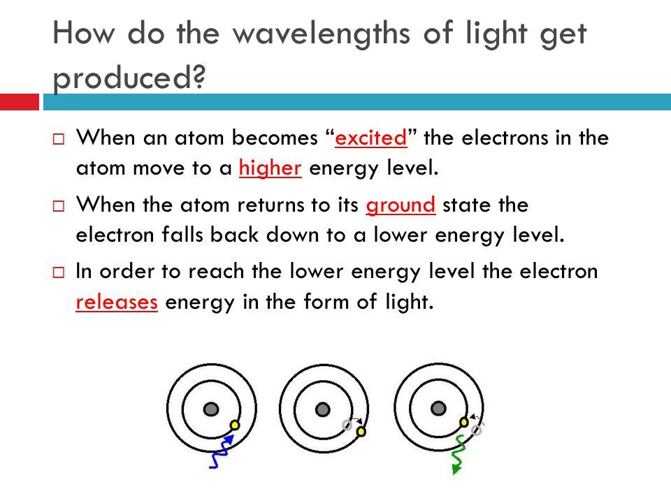 Emission Spectra Bohr Model of the Atom. - ppt download