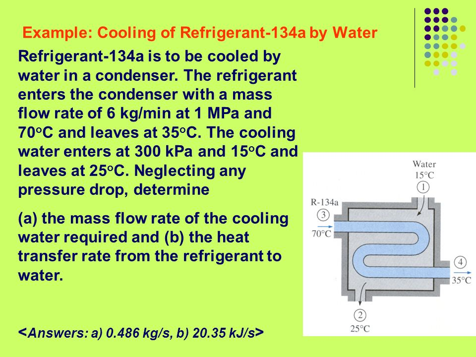 cooling rate of water essay example An example of a mass and energy balance on the laboratory cooling tower will be presented along with the results of experiments in which the rate of heat dissipated by the tower was calculated at full capacity and when the pump speed and fan speed were varied independently.