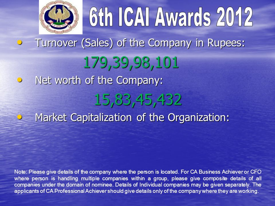 179,39,98,101 15,83,45,432 Turnover (Sales) of the Company in Rupees: