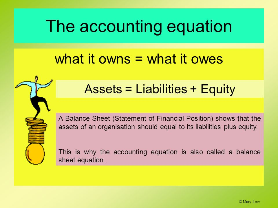 Accounting Equation Perpetual Inventory System Ppt
