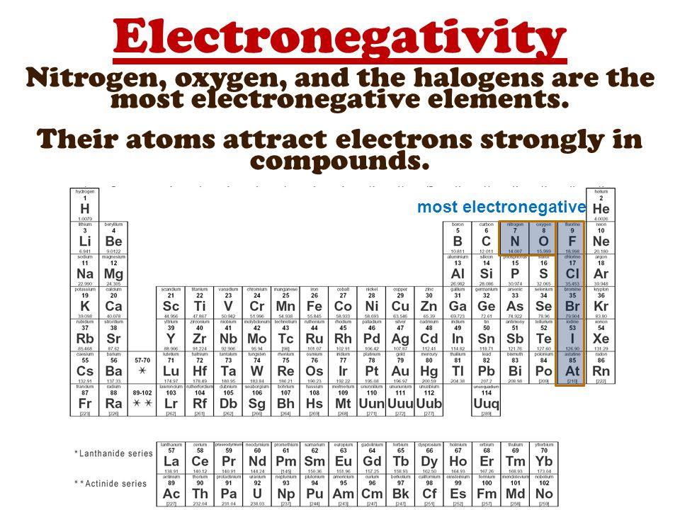 chemical periodicity ws � periodic properties ppt