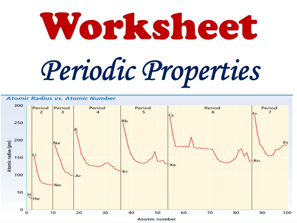 Chemical Periodicity WS Periodic Properties ppt video online – Periodic Properties Worksheet