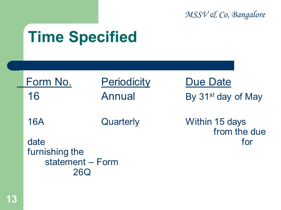Time Specified Form No. Periodicity Due Date