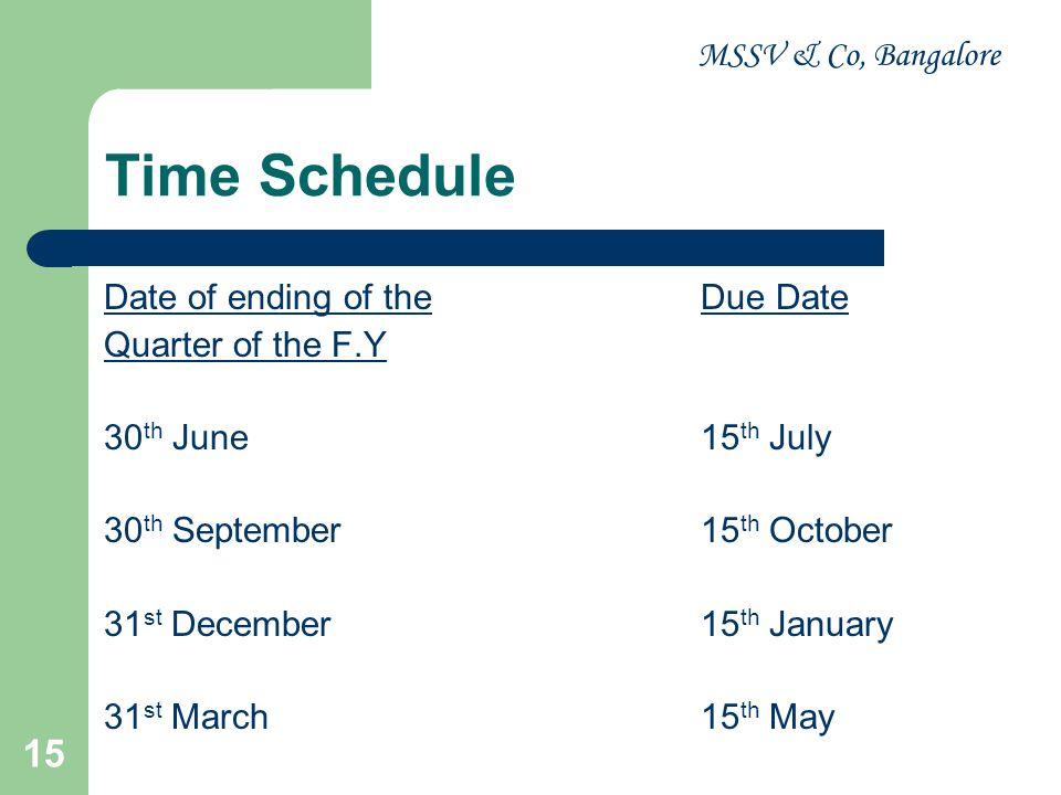 Time Schedule MSSV & Co, Bangalore Date of ending of the Due Date