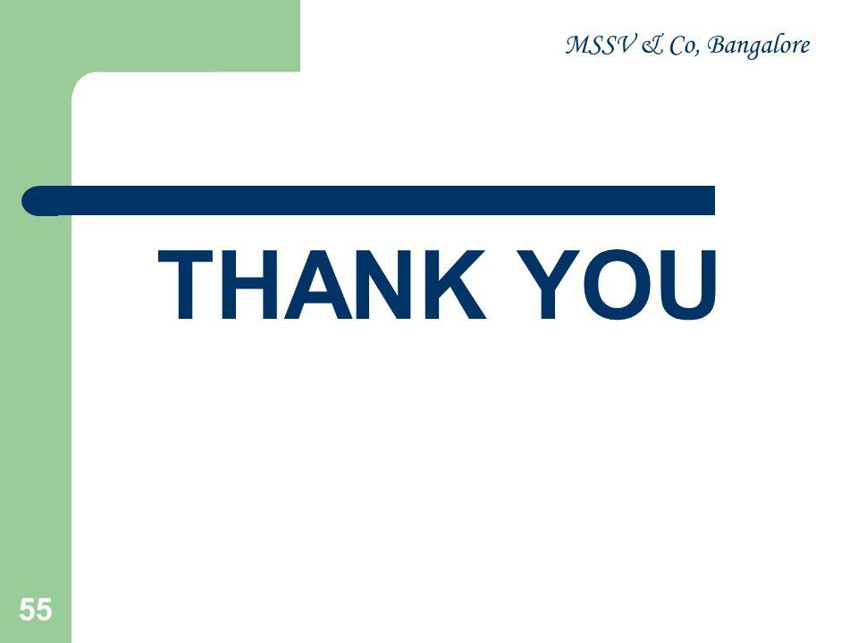 MSSV & Co, Bangalore THANK YOU
