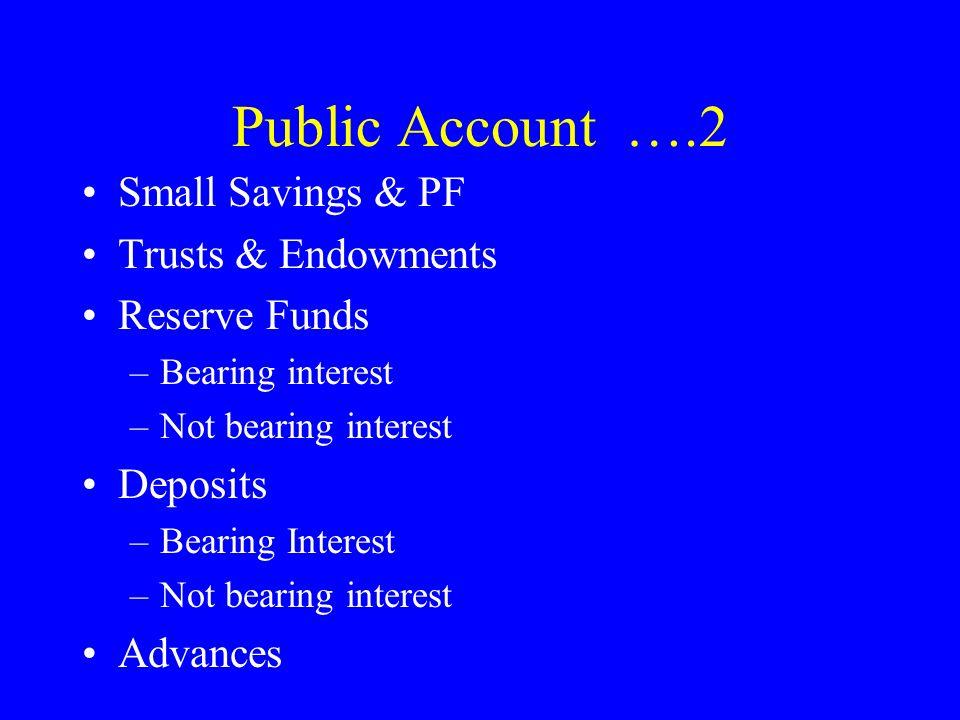 Public Account ….2 Small Savings & PF Trusts & Endowments