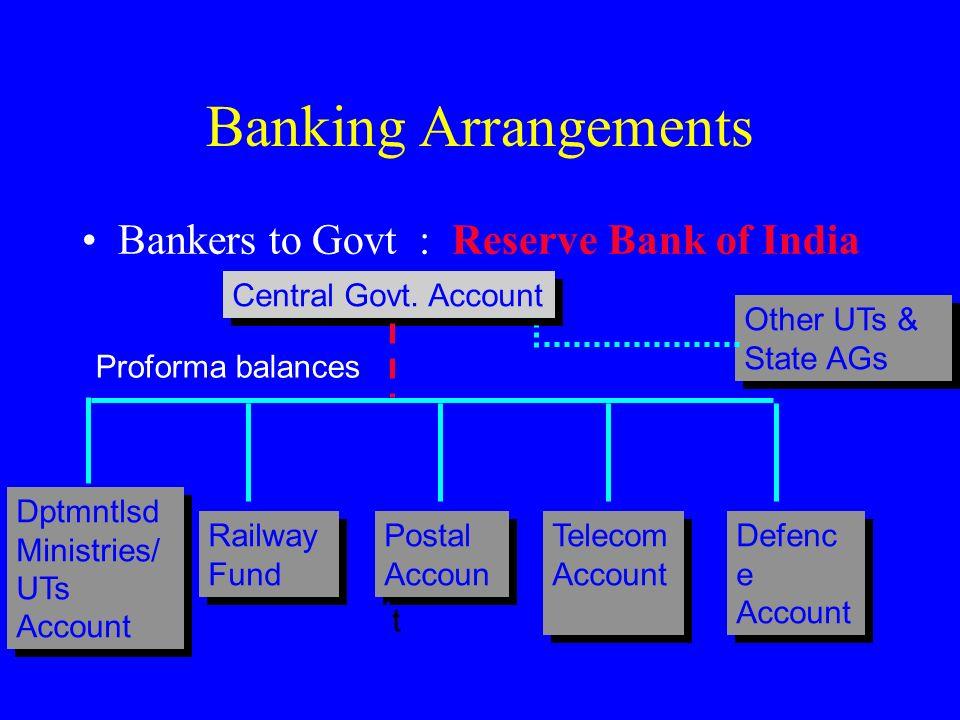 Banking Arrangements Bankers to Govt : Reserve Bank of India