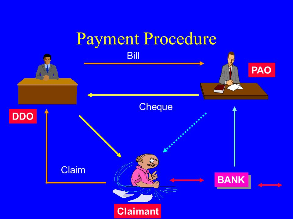 Payment Procedure Bill PAO Cheque DDO Claim BANK Claimant