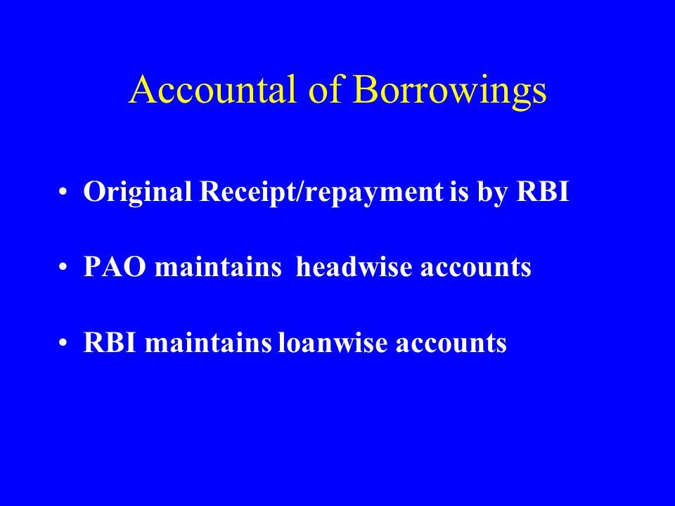 Accountal of Borrowings