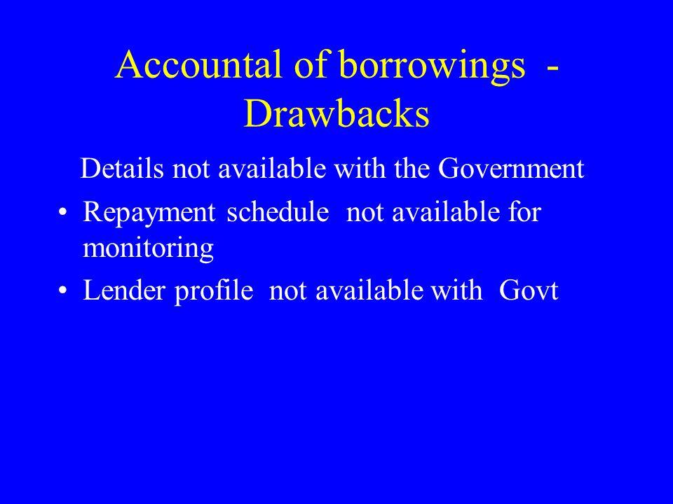 Accountal of borrowings - Drawbacks