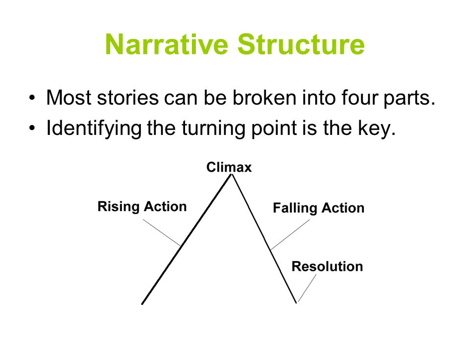Narrative Structure Most stories can be broken into four parts.