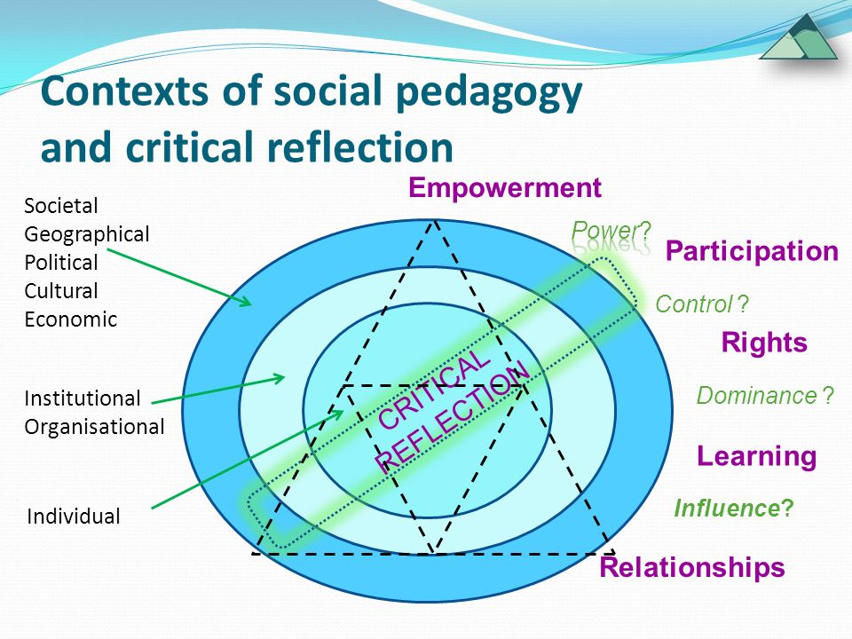 cross culture critical reflection Highlight two social functions of reflection in the context of cross-cultural  interaction  the hong kong students felt that they should be as critical as  possible so.