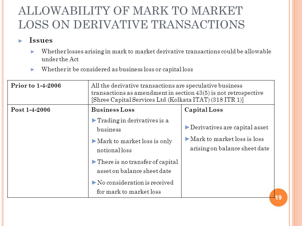 ALLOWABILITY OF MARK TO MARKET LOSS ON DERIVATIVE TRANSACTIONS