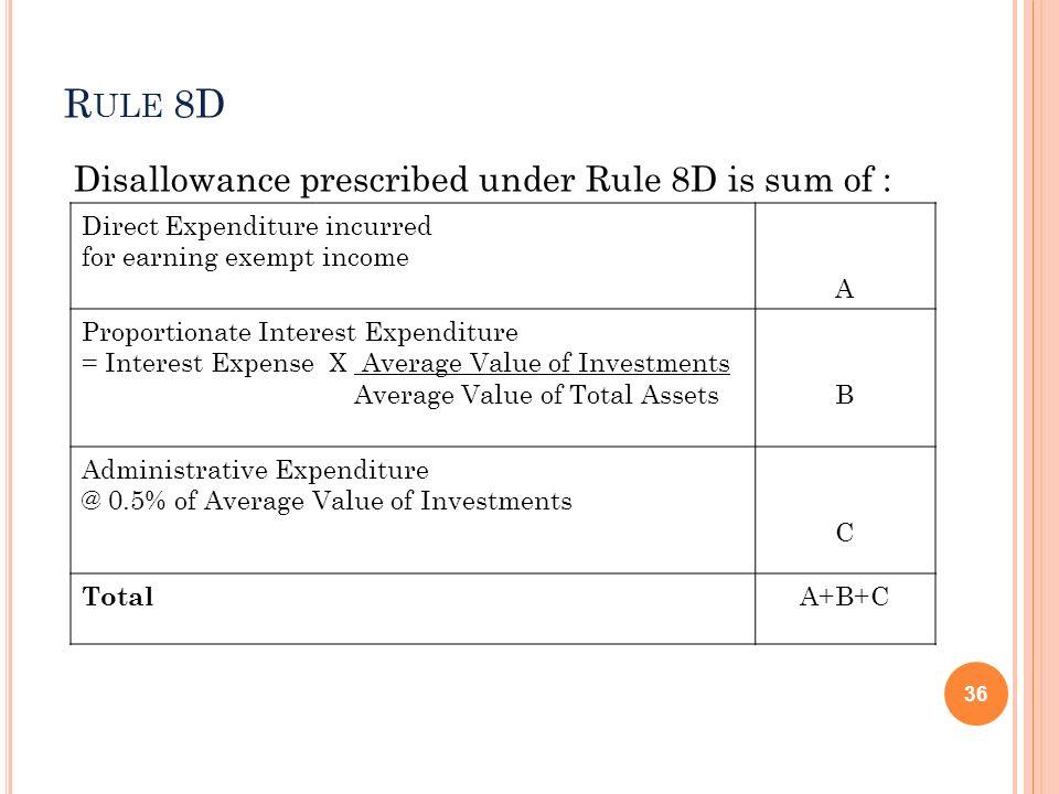 Rule 8D Disallowance prescribed under Rule 8D is sum of :