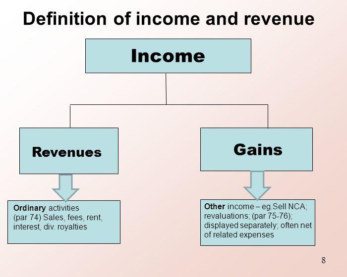 Definition Net Income (NI) - Investopedia