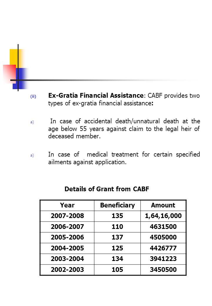 Ex-Gratia Financial Assistance: CABF provides two types of ex-gratia financial assistance: