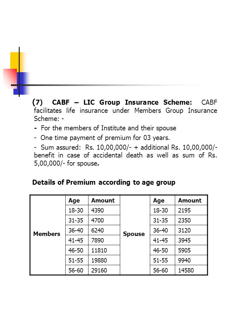 (7) CABF – LIC Group Insurance Scheme: CABF facilitates life insurance under Members Group Insurance Scheme: -