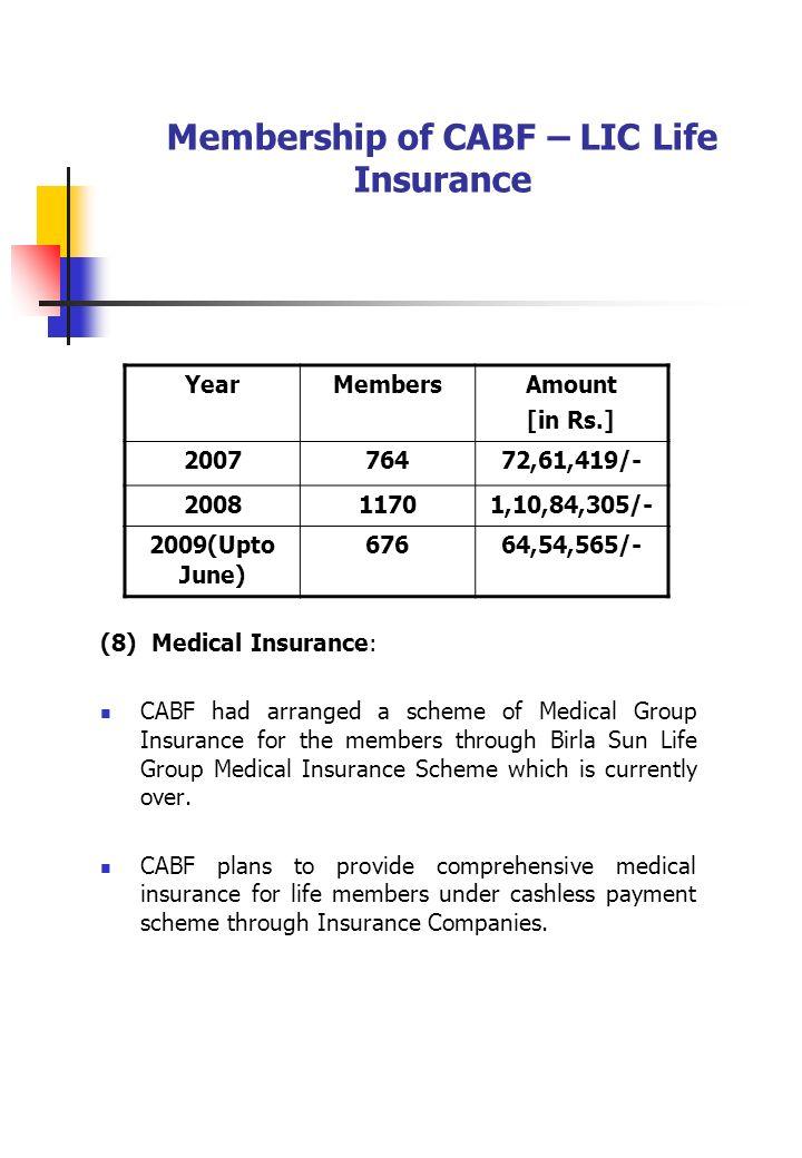Membership of CABF – LIC Life Insurance