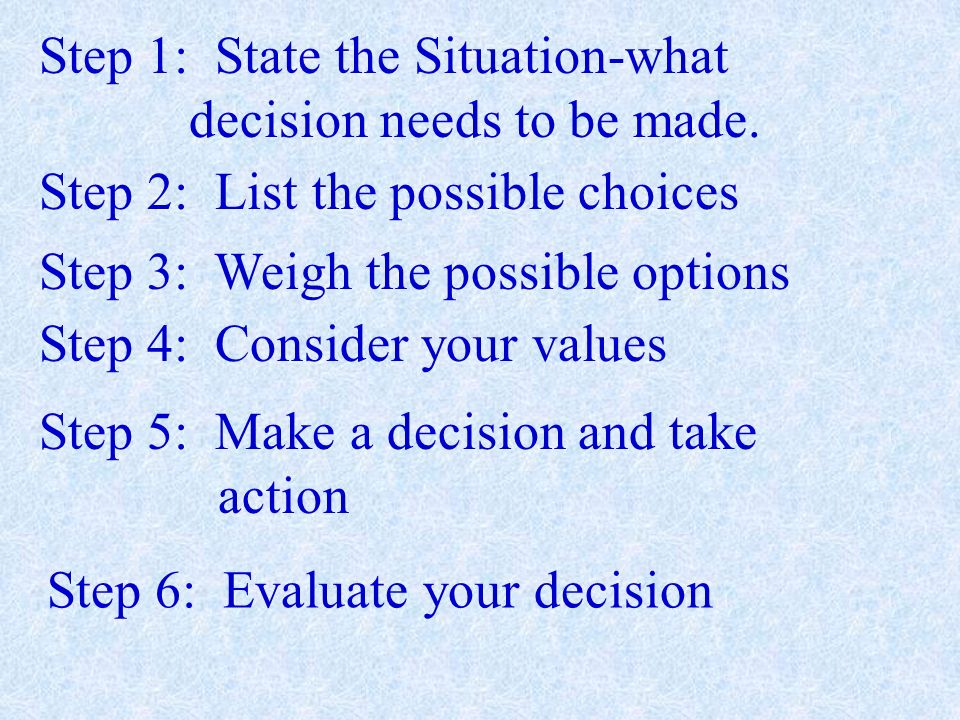 Step 1: State the Situation-what decision needs to be made.