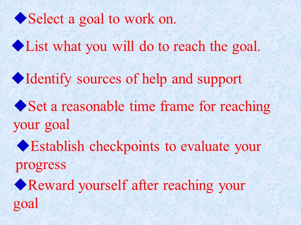 Select a goal to work on. List what you will do to reach the goal. Identify sources of help and support.