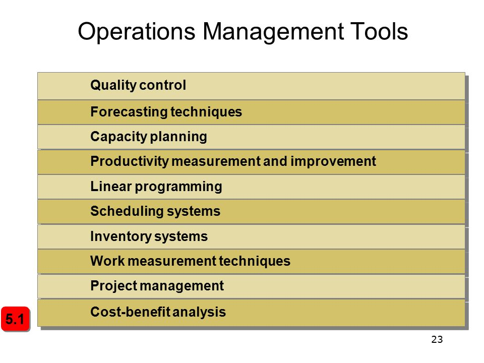 Productivity measurement in service operations a