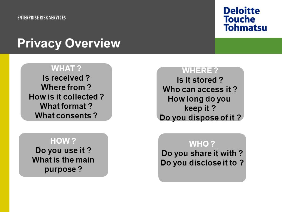 Privacy Overview WHAT WHERE Is received Is it stored