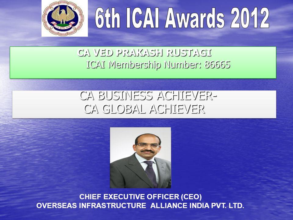 CA VED PRAKASH RUSTAGI ICAI Membership Number: 86665
