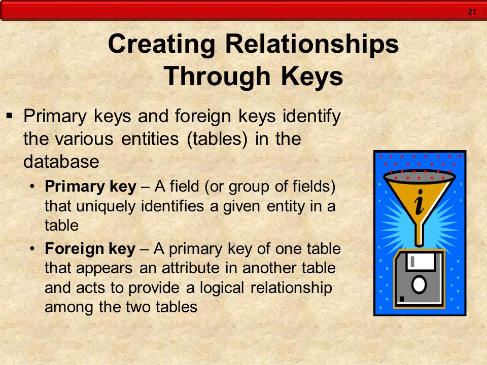 Creating Relationships Through Keys