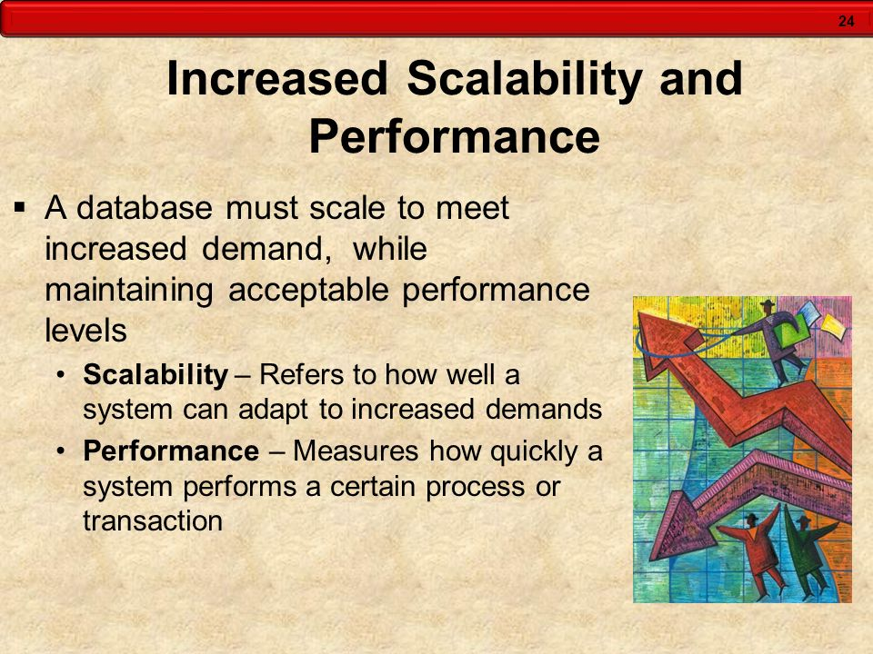 Increased Scalability and Performance